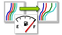 Optimize 20 parameters in a shift schedule to maximize fuel economy for a dual-clutch transmission. Global optimization algorithms and parallel computing are used to accelerate the optimization.
