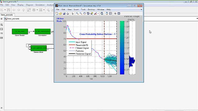 Presentation of a Platform for the Development of Aircraft Engine Monitoring Algorithms: SAMANTA