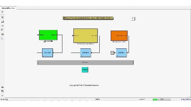 Add system simulation or environment modeling to your algorithm modeling and graphical programming using SimEvents .