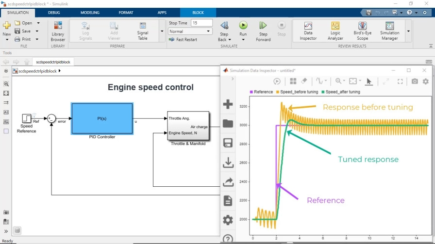 Linearize models and design control systems using Simulink Control Design.