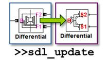 Automatically translate models to use the new Simscape based SimDriveline library. A conversion tool (<code>sdl_update</code>) converts the entire model, preserving the structure.